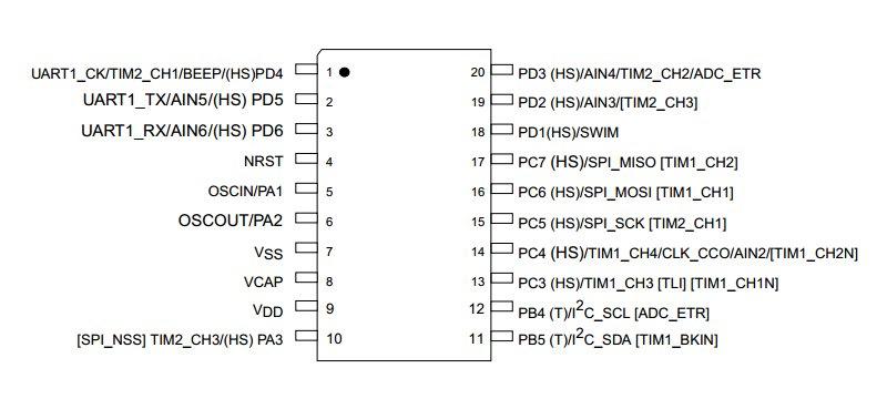 stm8s003